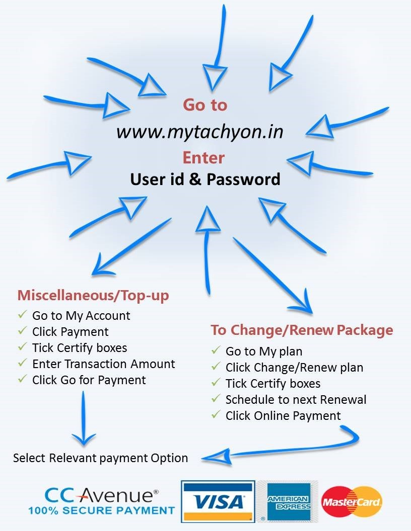 payment options broadband services tachyon communications